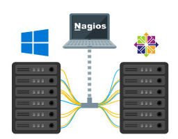 Nagios monitoring windows 10